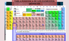 Tabla periodica de los elementos quimicos by on prezi urtaz Image collections