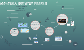 Copy of Malaysia Country Profile
