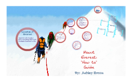 "Mount Everest ""How To"" Guide"