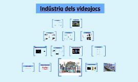 Indústria dels videojocs