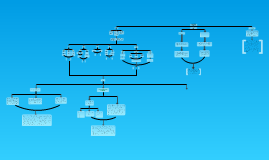 Mapa Anteproyecto