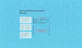 Copy of Actualización del marco conceptual de PISA 2015