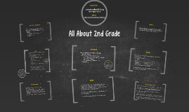 Copy of All About 2nd Grade