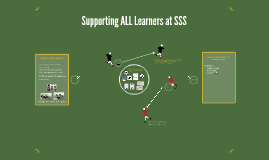 Learner Support in an Inclusive School.