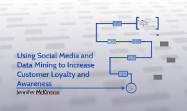 Using Social Media and Data Mining to Increase Customer Loya