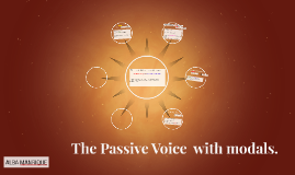 The Passive Voice  with modals.