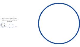 Hogyan szerezhet a Myclient egy rakás ügyfelet és válhat a p