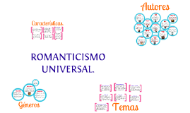 Copy of ROMANTICISMO UNIVERSAL