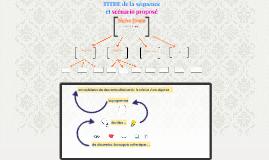 Construire une séquence actionnelle 1
