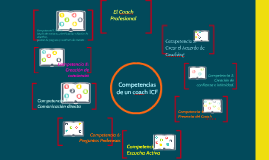 Copy of Competencias por ALQUIMIAZEN