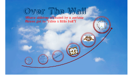 Copy of Over The Wall - an introduction