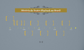 História do Teatro Playback no Brasil