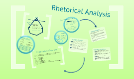 Copy of ENGL106 - Rhetorical Analysis