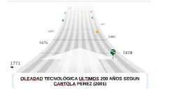 OLEADAD TECNOLÓGICA ULTIMOS 200 AÑOS SEGUN