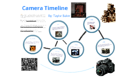 Technology Timeline of the Camera