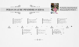 Pengurusan Pentadbiran - Peranan Guru PK