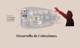 ACTIVIDAD 1 – DESARROLLO DE COLECCIONES G3MARIA ZORAIDA