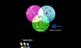 Copy of The Innovators: Prezi's Founding Story