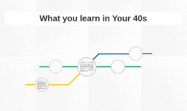 What you learn in Your 40s