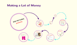 Copy of Making Money