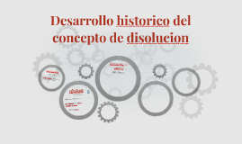 Copy of historia del concepto disolucion