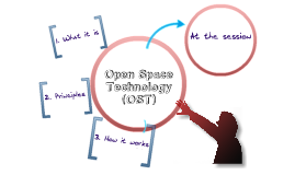 Open Space Technology for FSHISD