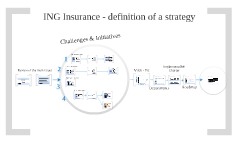 ING Insurance - Strategy (final)