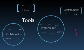 Tools for Quality Integration of Technology in Teaching and Learning