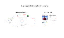 Exercise in Extreme Environments