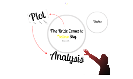 """the bride comes to yellow sky 2 essay Analysis on the bride comes to yellow sky essay 623 words 