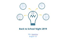 Back to School Night English 10