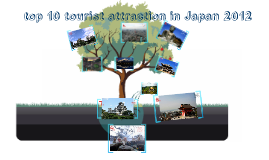 top 10 tourist attraction in Japan 2012