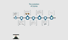 Copy of The Evolution of Money