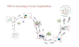 Copy of Map to Becoming a Social Organization