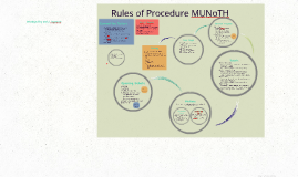 Rules of Procedure - MUNoTH