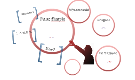 Past Simple (klas 1, 2)