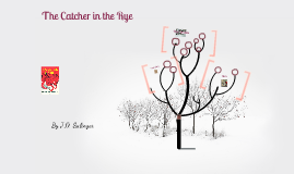 """Copy of """"The Catcher in the Rye"""" Mind Map"""
