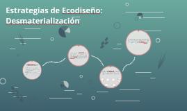 Estrategias de Ecodiseño: Desmaterialización