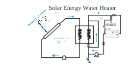 Solar Energy Water Heater Design Project