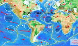Project- Plate Tectonics