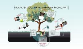 Copy of PROCESO DE ADICCIÓN EN  SUSTANCIAS PSICOACTIVAS