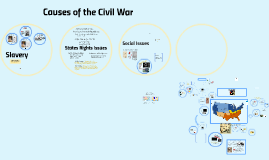 AP Causes of & Civil War RFA 2016