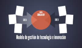 Modelo de gestión de tecnologia e innovación