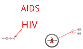 HIV/AIDS: Basic Facts