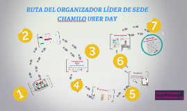 Chamilo User Day