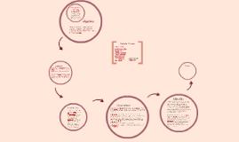 Copy of proyecto: emisora