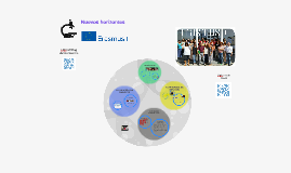 Proyecto Erasmus+ Breve