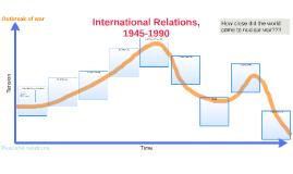 International Relations, 1945-1990