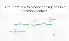 Copy of First aid and common treatments for sports injury 3.1