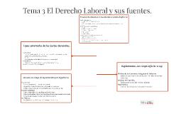 Tema 3 El Derecho Laboral y sus fuentes.